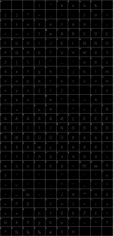 Perspective Sans Glyph Map