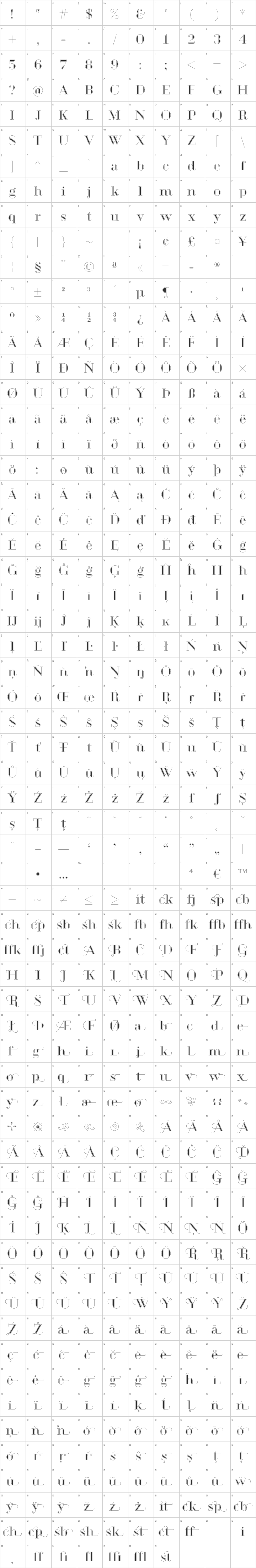 Geotica 2012 Glyph Map